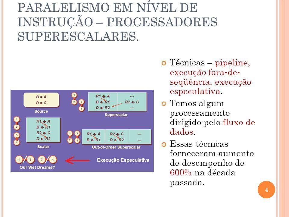 P ROBLEMA DO P RODUTOR -C ONSUMIDOR ( MODIFICADO ) – GRAFO D ATAFLOW COM DISTRIBUIDOR Grafo seguro Escalonamento round-robin Problema: limitação do paralelismo (gargalo).