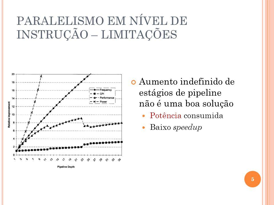 PARALELISMO EM NÍVEL DE INSTRUÇÃO – LIMITAÇÕES Especulação agressiva aumenta muito o uso de memória Aumento da latência Prejudica preenchimento dos pipelines.
