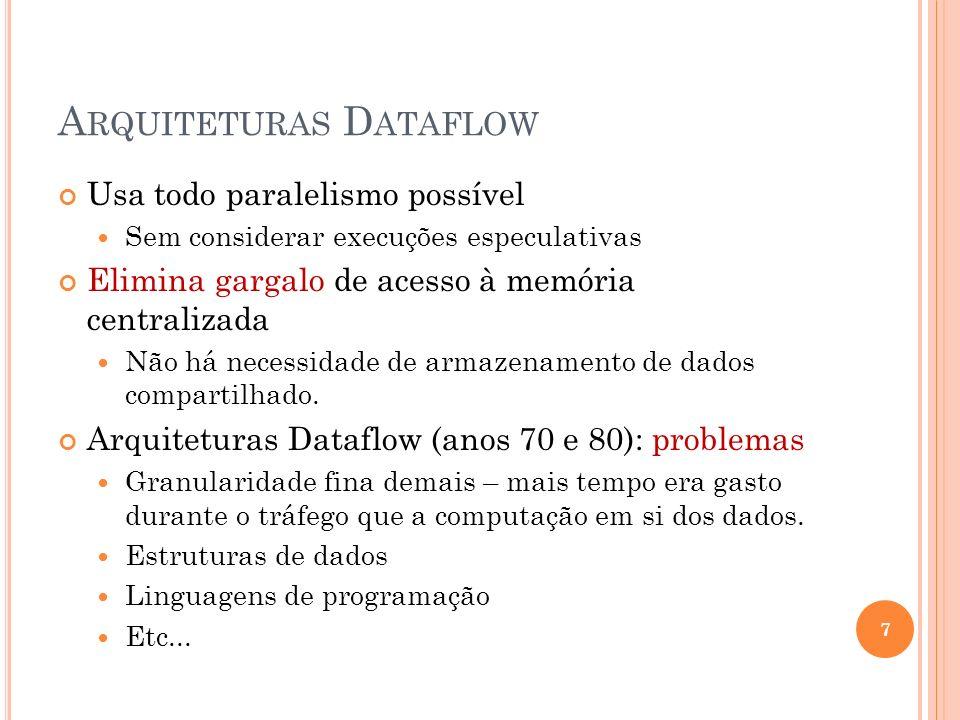 P ROJETO C HIP CF LOW Compilador da linguagem C para grafos Dataflow (fluxo de dados) Não usa linguagens de programação específicas das Arquiteturas Dataflow.