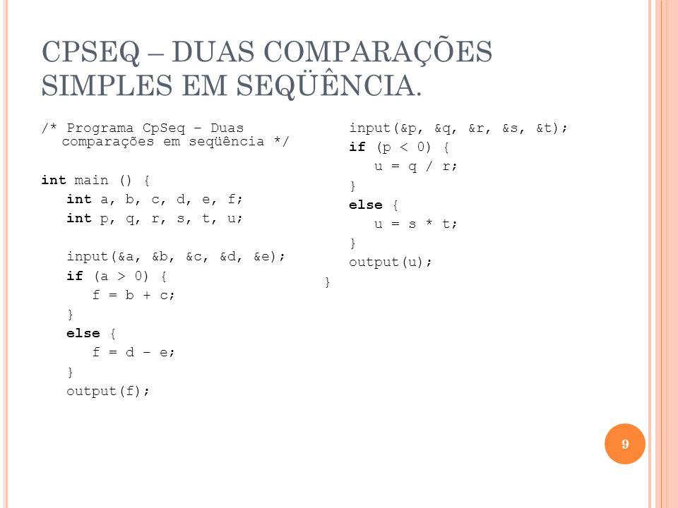 T ESTE DO SUPER - BLOCO CONSUMIDOR - R ESULTADOS 20