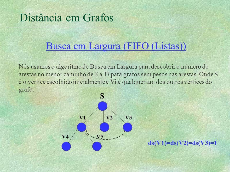 Distância em Grafos Busca em Largura (FIFO (Listas)) Nós usamos o algoritmo de Busca em Largura para descobrir o número de arestas no menor caminho de