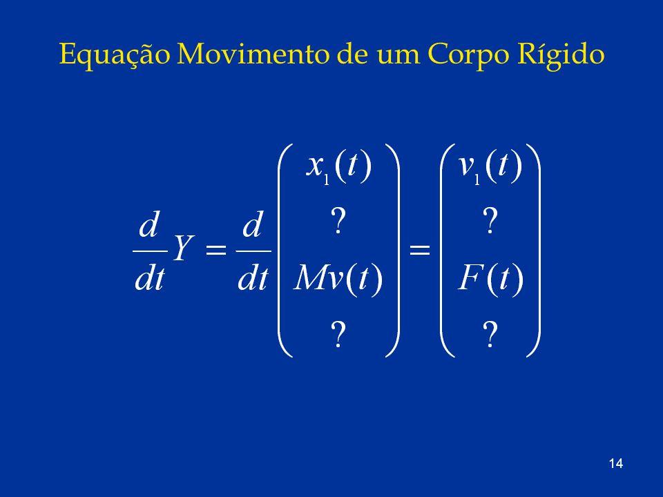 14 Equação Movimento de um Corpo Rígido