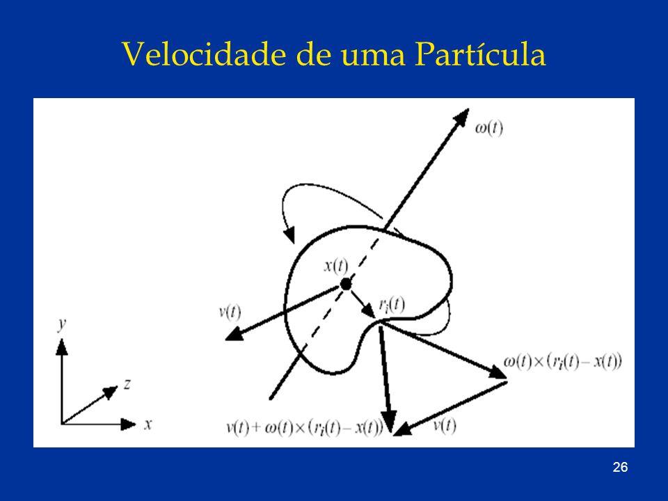 26 Velocidade de uma Partícula