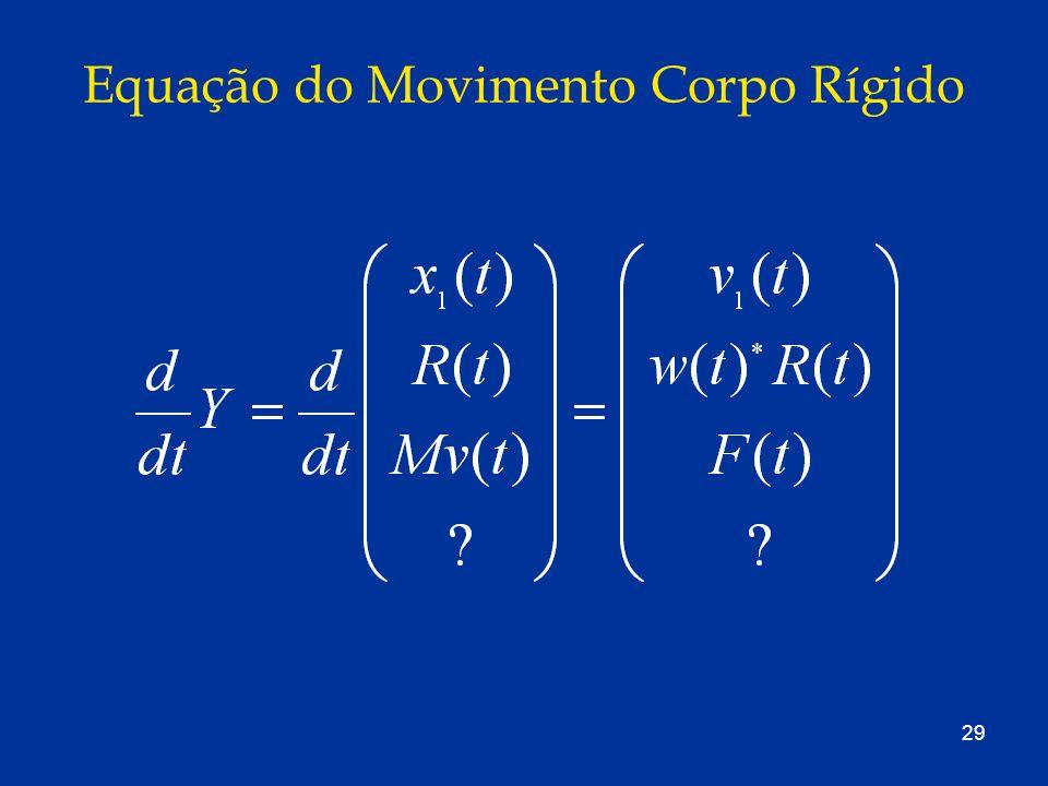 29 Equação do Movimento Corpo Rígido