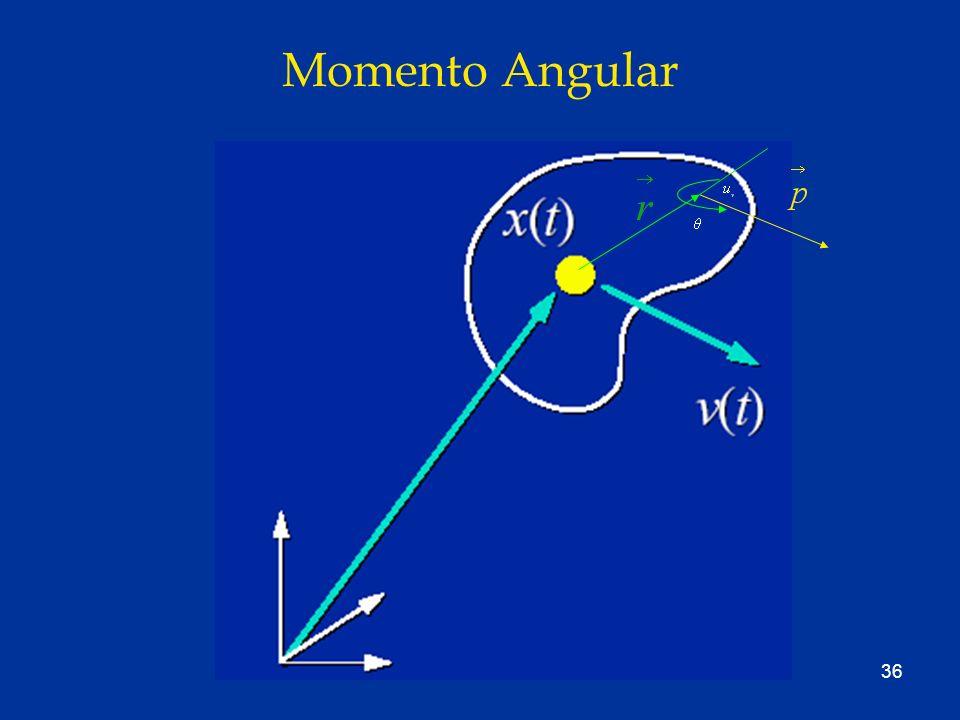 36 Momento Angular