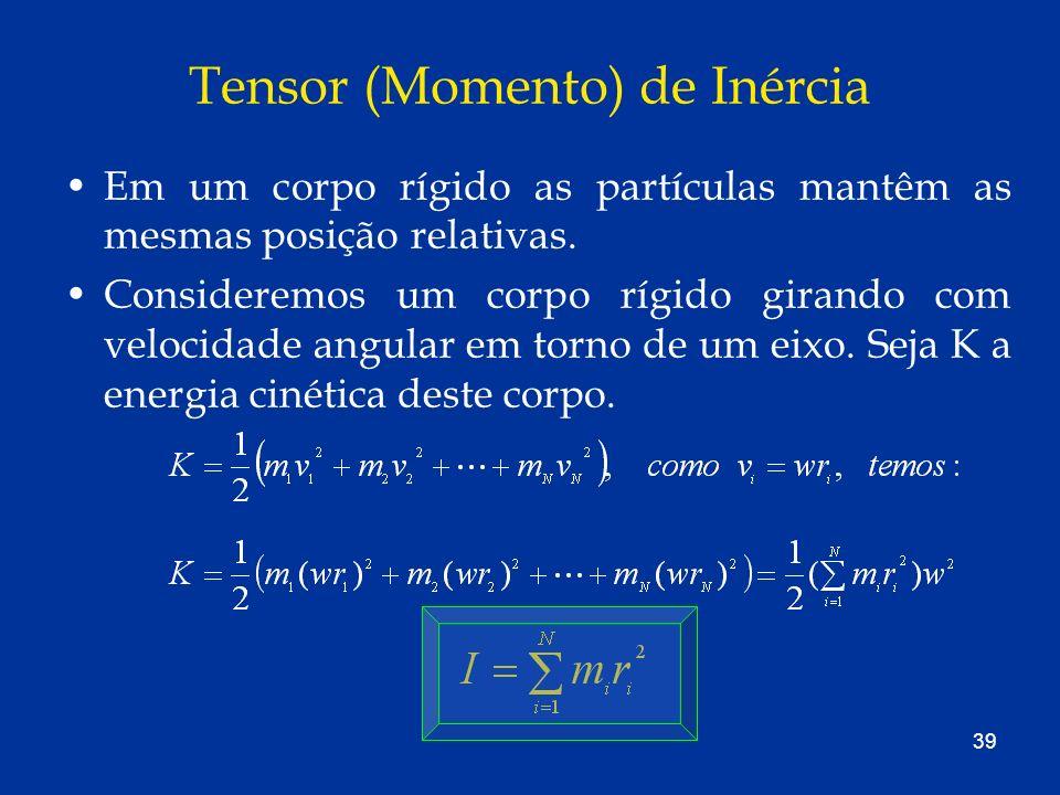 39 Tensor (Momento) de Inércia Em um corpo rígido as partículas mantêm as mesmas posição relativas. Consideremos um corpo rígido girando com velocidad