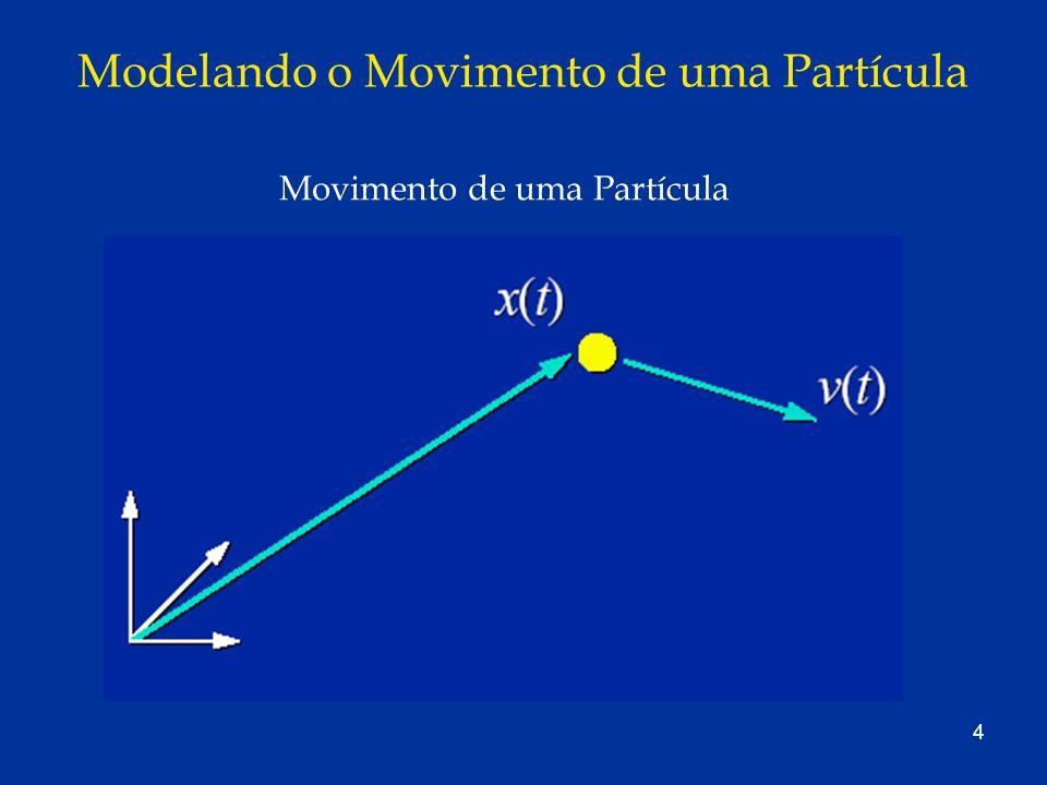 55 Rotina Star A rotina Star utilizada é definida como: matrix Star(triple a); e retorna a seguinte matrix: