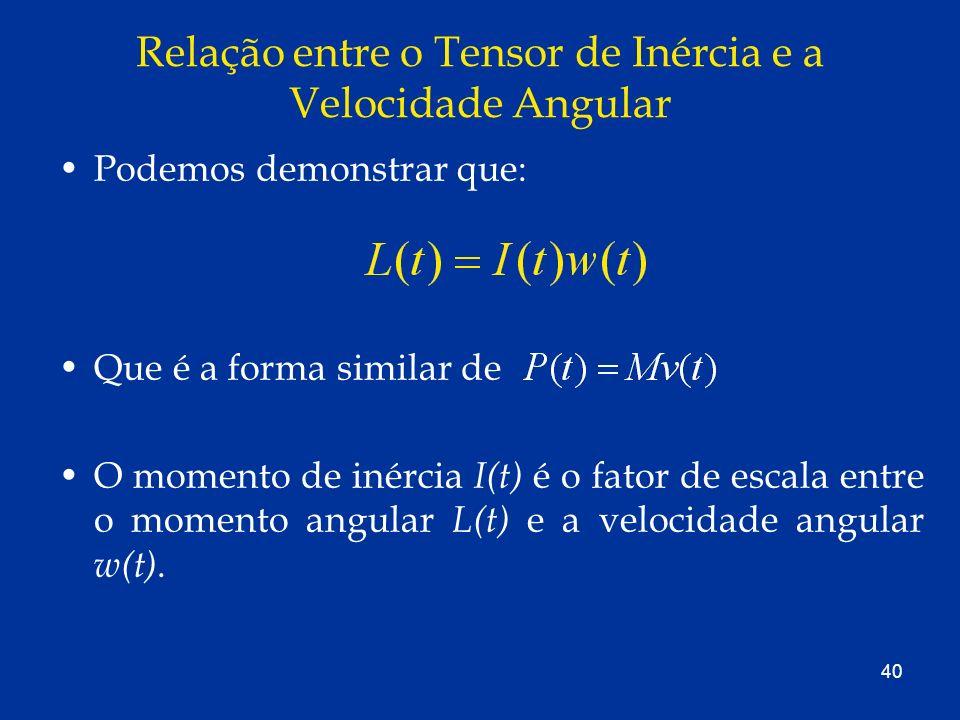 40 Relação entre o Tensor de Inércia e a Velocidade Angular Podemos demonstrar que: Que é a forma similar de O momento de inércia I(t) é o fator de es