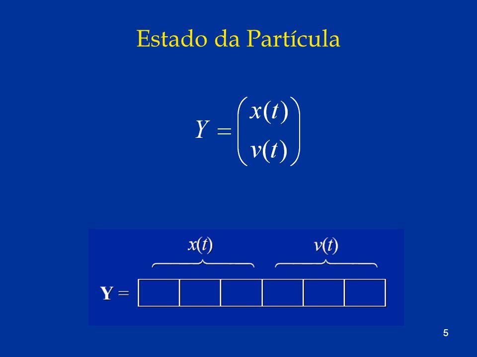 16 Orientação Iremos representar a orientação de um corpo rígido pela matriz de rotação R(t).