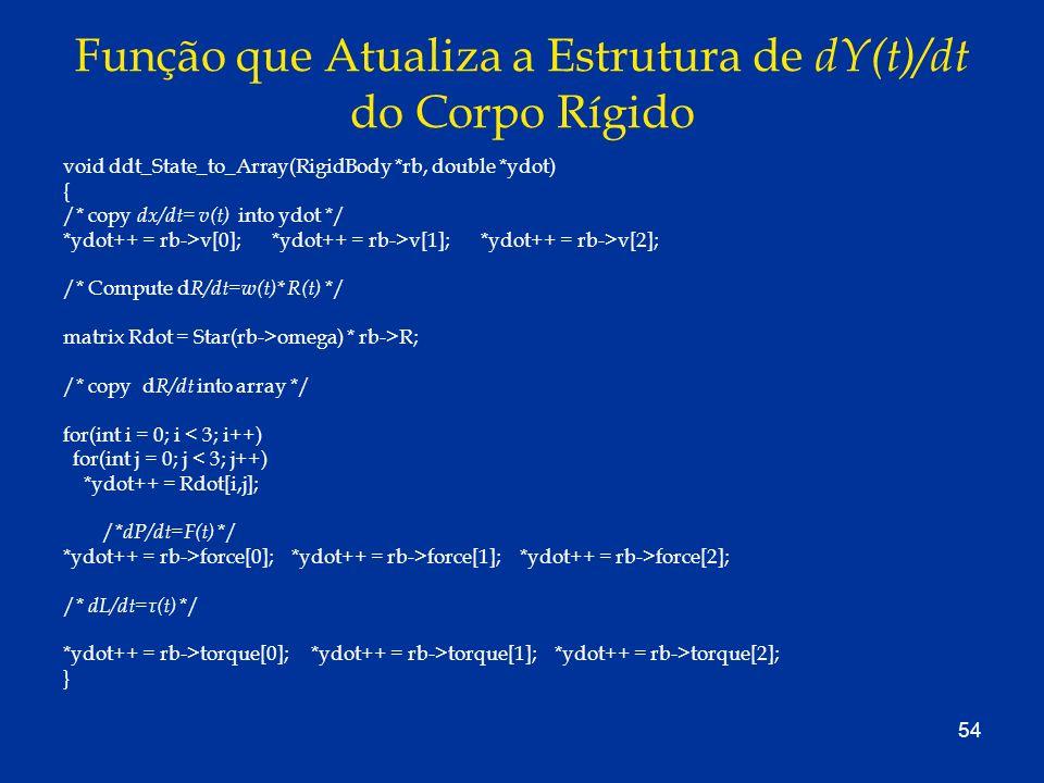 54 Função que Atualiza a Estrutura de dY(t)/dt do Corpo Rígido void ddt_State_to_Array(RigidBody *rb, double *ydot) { /* copy dx/dt= v(t) into ydot */