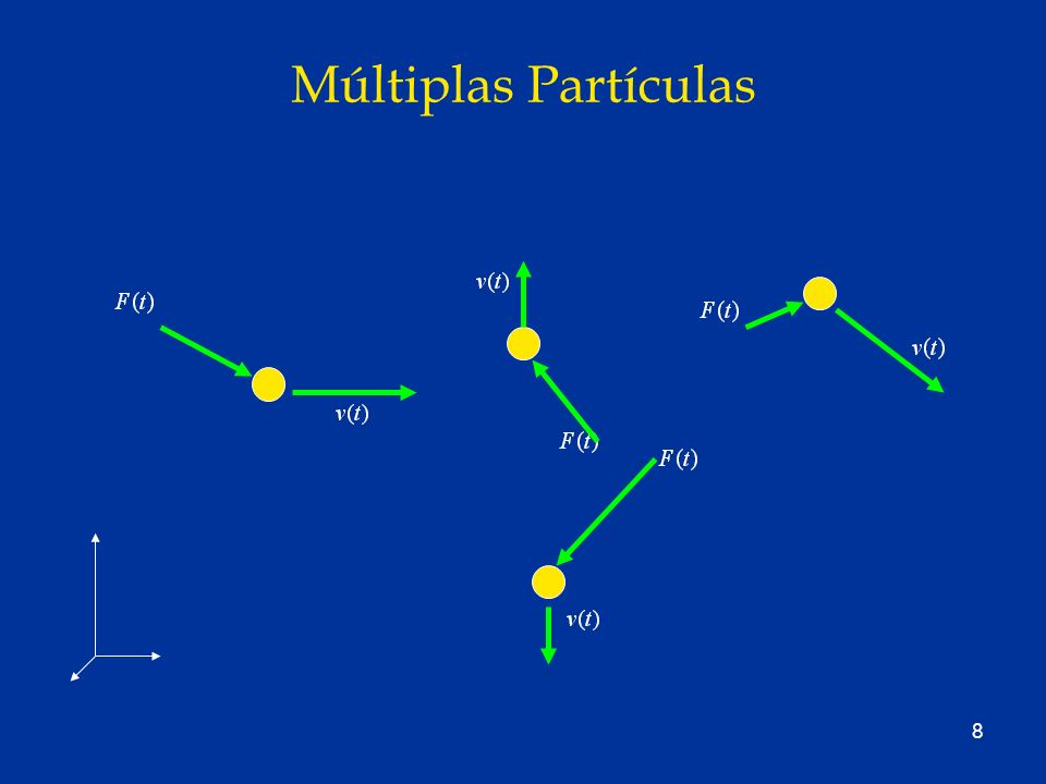 19 Interpretação Física da Matriz R(t) Sabemos que: Quem seria: