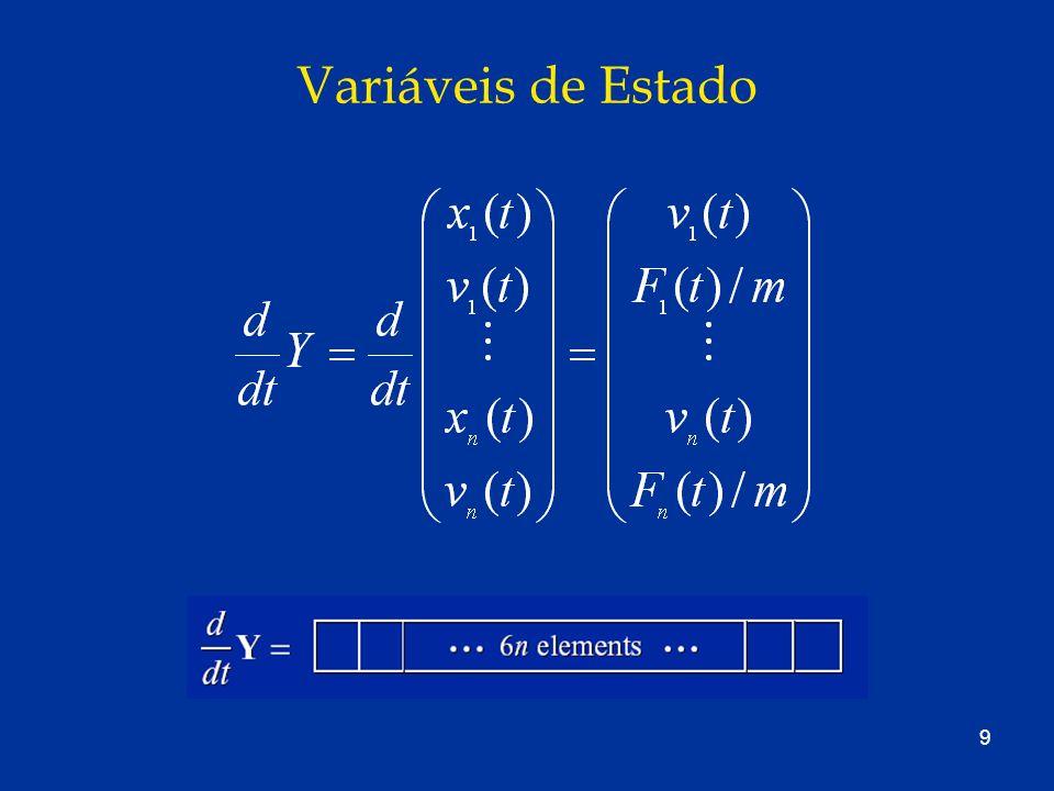 50 Passando parâmetros ao solucionador de EDO /* Copy the state information into an array */ void State_to_Array(RigidBody *rb, double *y) {*y++ = rb->x[0]; /* x component of position */ *y++ = rb->x[1]; /* etc.