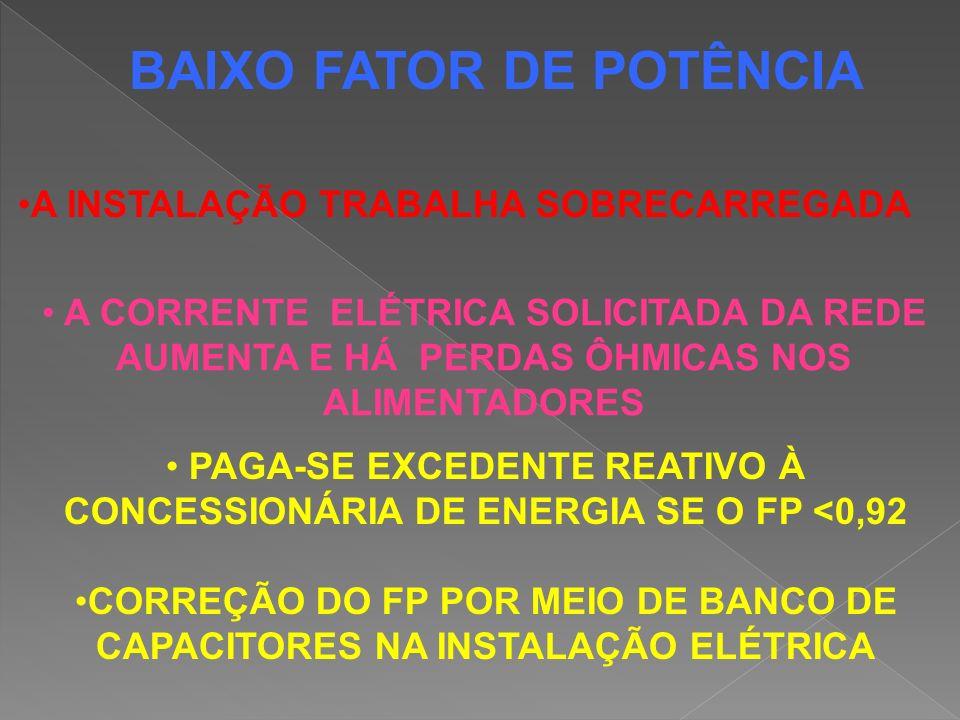 BAIXO FATOR DE POTÊNCIA A INSTALAÇÃO TRABALHA SOBRECARREGADA A CORRENTE ELÉTRICA SOLICITADA DA REDE AUMENTA E HÁ PERDAS ÔHMICAS NOS ALIMENTADORES PAGA