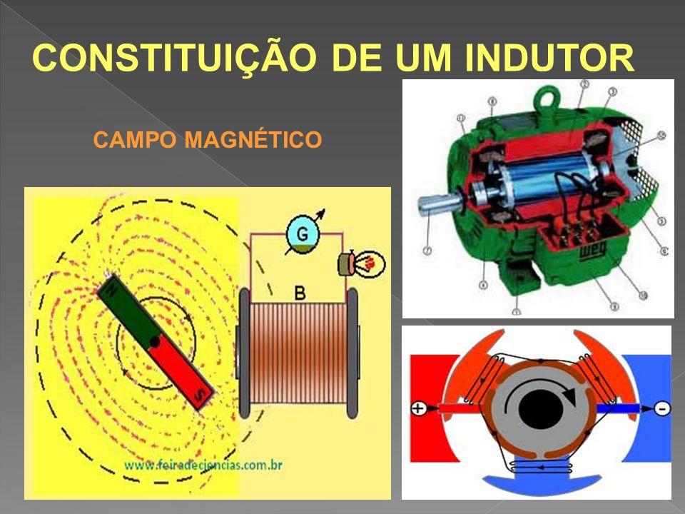CONSTITUIÇÃO DE UM INDUTOR CAMPO MAGNÉTICO