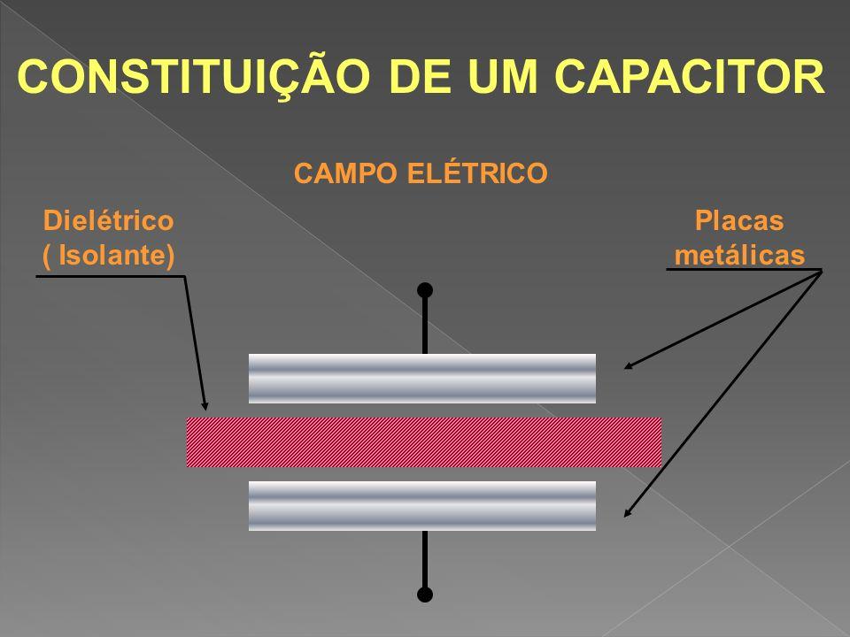 CONSTITUIÇÃO DE UM CAPACITOR Dielétrico ( Isolante) Placas metálicas CAMPO ELÉTRICO
