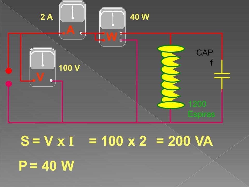 W A V = 100 x 2 S = V x I P = 40 W = 200 VA 1200 Espiras CAP f 100 V 2 A