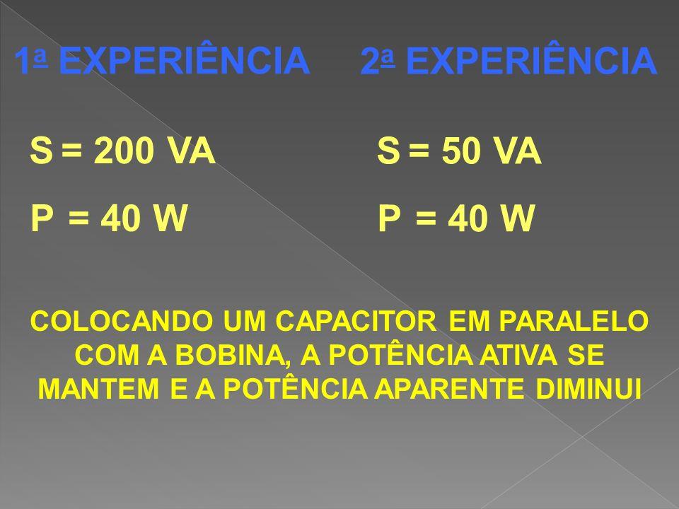 1 a EXPERIÊNCIA S = 200 VA P = 40 W 2 a EXPERIÊNCIA S = 50 VA P = 40 W COLOCANDO UM CAPACITOR EM PARALELO COM A BOBINA, A POTÊNCIA ATIVA SE MANTEM E A