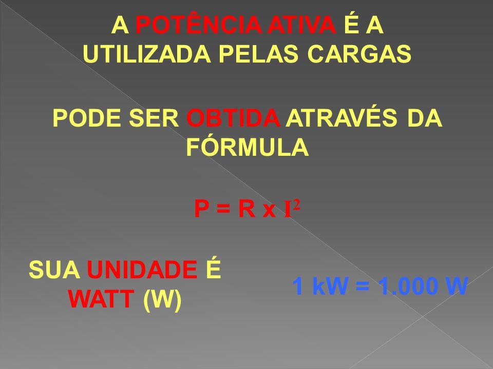A POTÊNCIA ATIVA É A UTILIZADA PELAS CARGAS P = R x I 2 PODE SER OBTIDA ATRAVÉS DA FÓRMULA SUA UNIDADE É WATT (W) 1 kW = 1.000 W