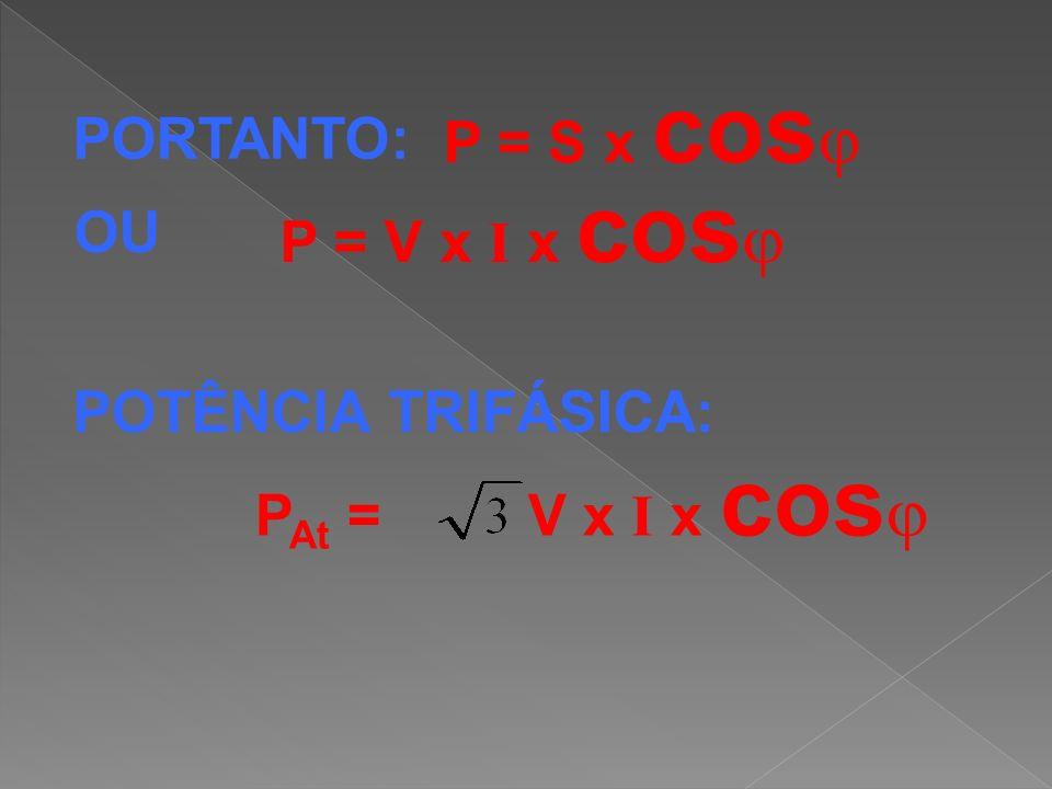 PORTANTO: P = S x cos OU P = V x I x cos POTÊNCIA TRIFÁSICA: P At = V x I x cos
