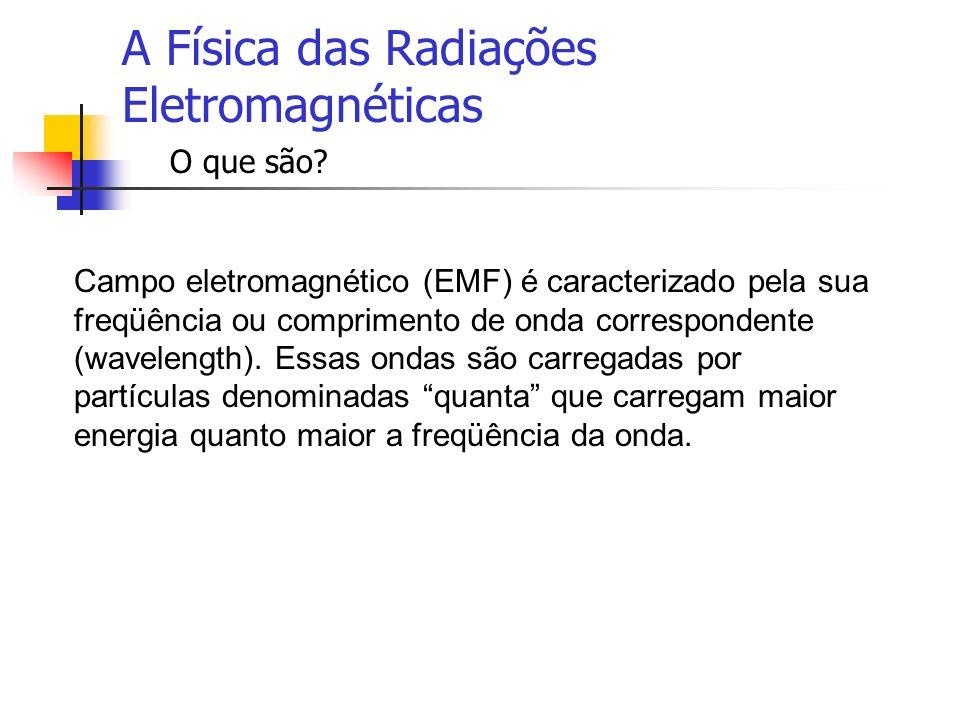 A Física das Radiações Eletromagnéticas O que são? Campo eletromagnético (EMF) é caracterizado pela sua freqüência ou comprimento de onda corresponden