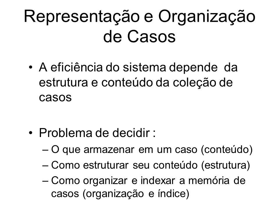 Representação e Organização de Casos A eficiência do sistema depende da estrutura e conteúdo da coleção de casos Problema de decidir : –O que armazena