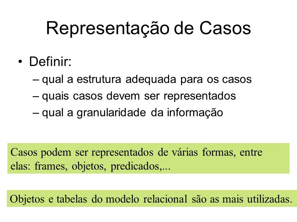 Representação de Casos Definir: –qual a estrutura adequada para os casos –quais casos devem ser representados –qual a granularidade da informação Caso