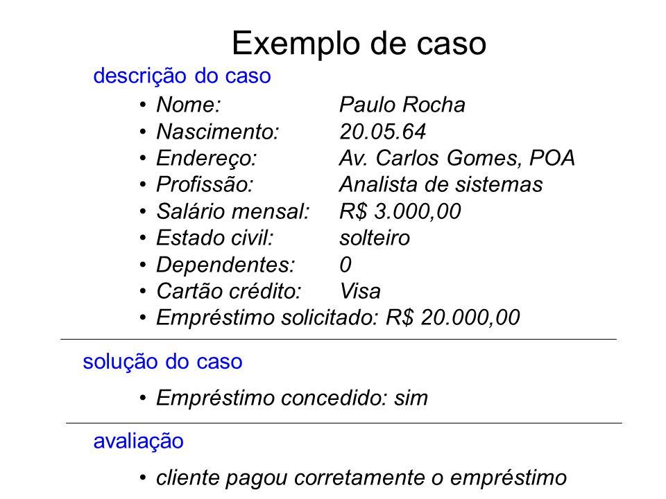 Exemplo de caso Nome: Paulo Rocha Nascimento: 20.05.64 Endereço: Av. Carlos Gomes, POA Profissão: Analista de sistemas Salário mensal: R$ 3.000,00 Est