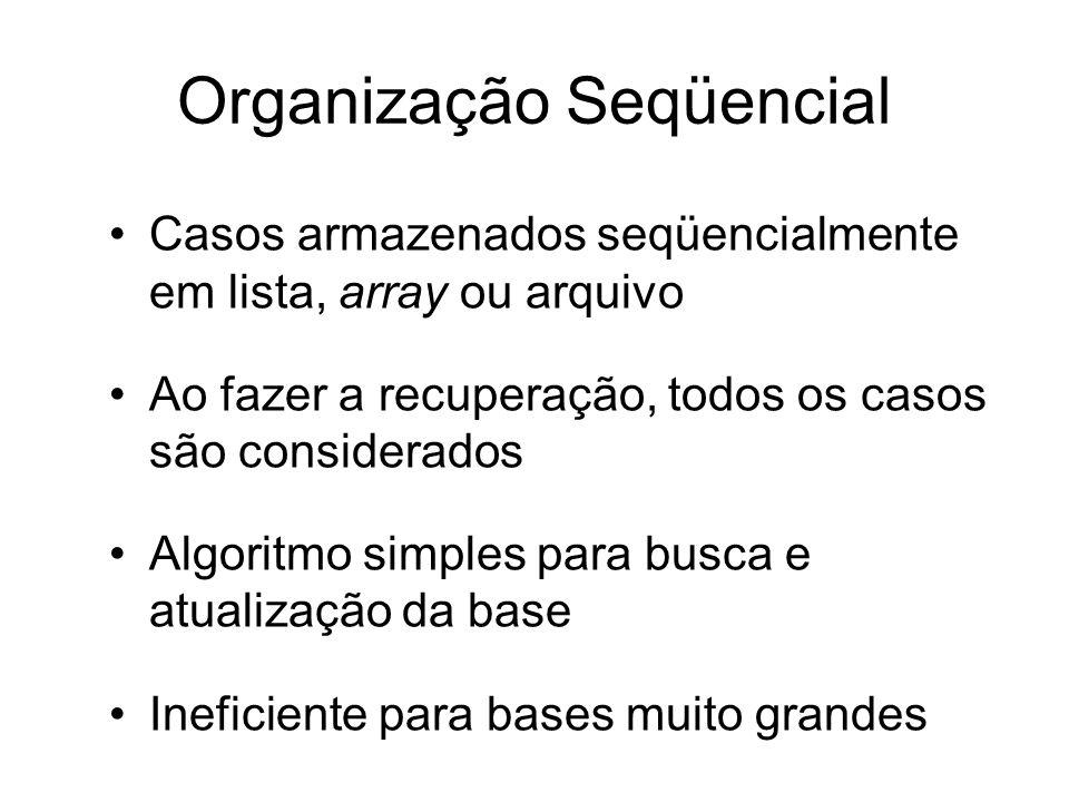 Organização Seqüencial Casos armazenados seqüencialmente em lista, array ou arquivo Ao fazer a recuperação, todos os casos são considerados Algoritmo
