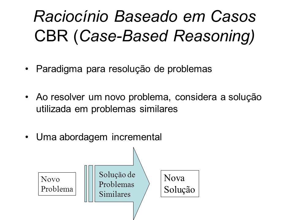 Raciocínio Baseado em Casos CBR (Case-Based Reasoning) Paradigma para resolução de problemas Ao resolver um novo problema, considera a solução utiliza