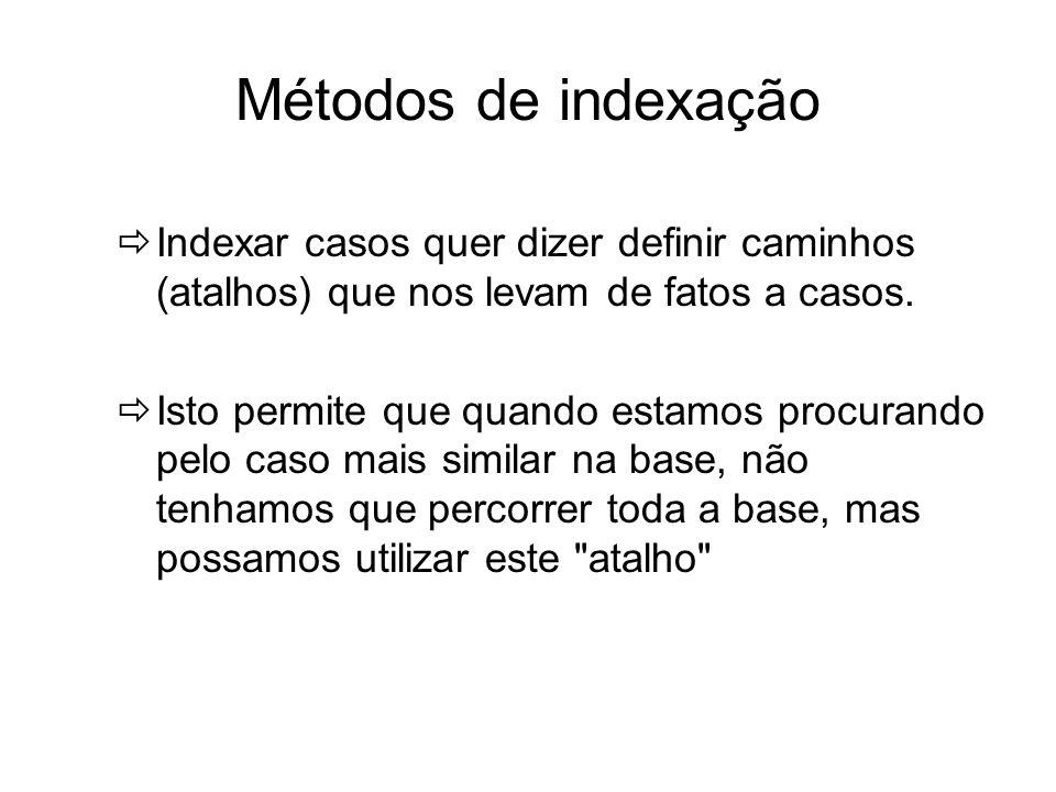 Métodos de indexação Indexar casos quer dizer definir caminhos (atalhos) que nos levam de fatos a casos. Isto permite que quando estamos procurando pe