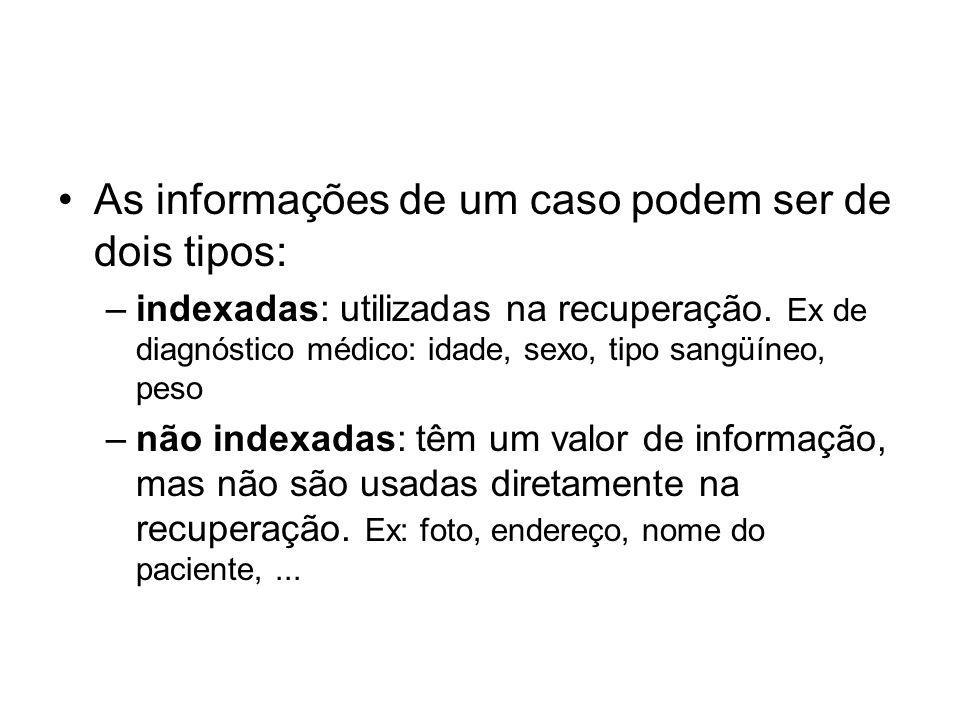 As informações de um caso podem ser de dois tipos: –indexadas: utilizadas na recuperação. Ex de diagnóstico médico: idade, sexo, tipo sangüíneo, peso