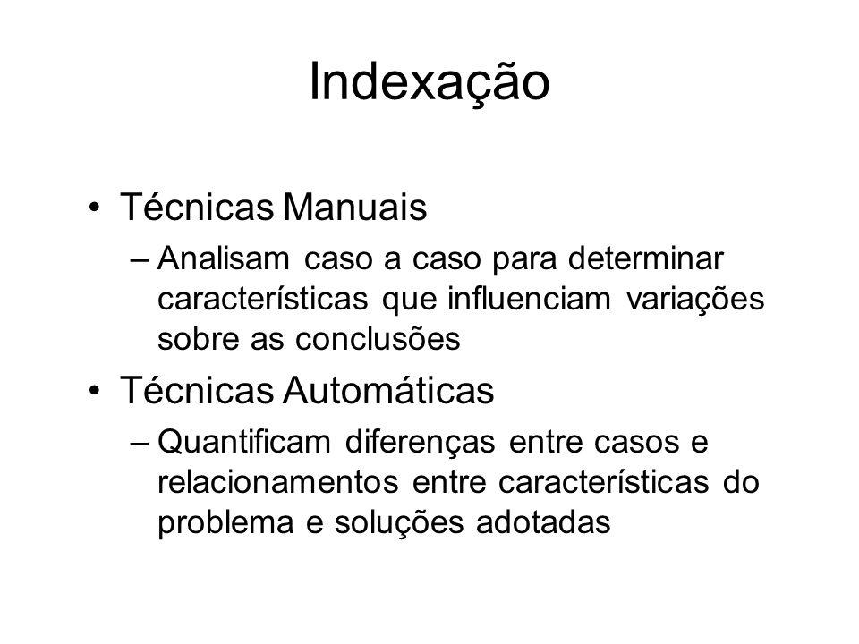 Indexação Técnicas Manuais –Analisam caso a caso para determinar características que influenciam variações sobre as conclusões Técnicas Automáticas –Q