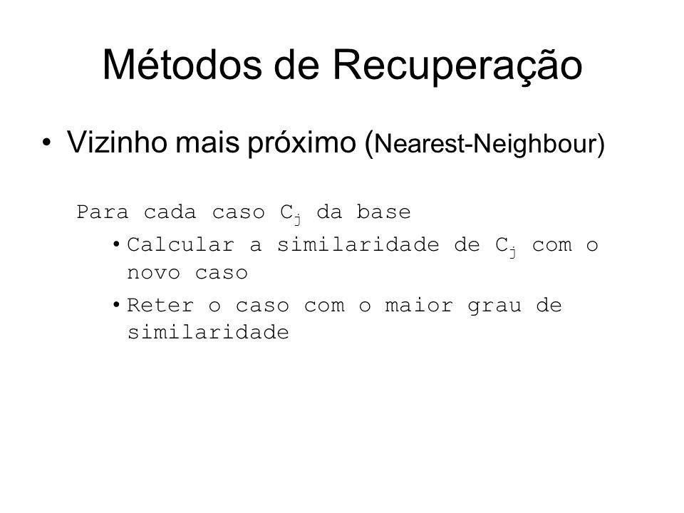 Métodos de Recuperação Vizinho mais próximo ( Nearest-Neighbour) Para cada caso C j da base Calcular a similaridade de C j com o novo caso Reter o cas