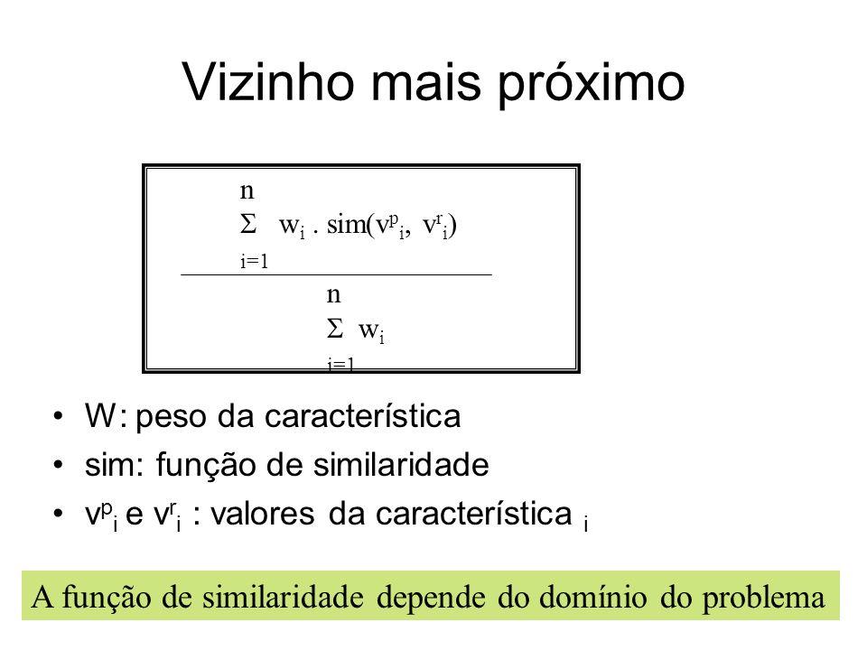 Vizinho mais próximo n w i. sim(v p i, v r i ) i=1 n w i i=1 W: peso da característica sim: função de similaridade v p i e v r i : valores da caracter