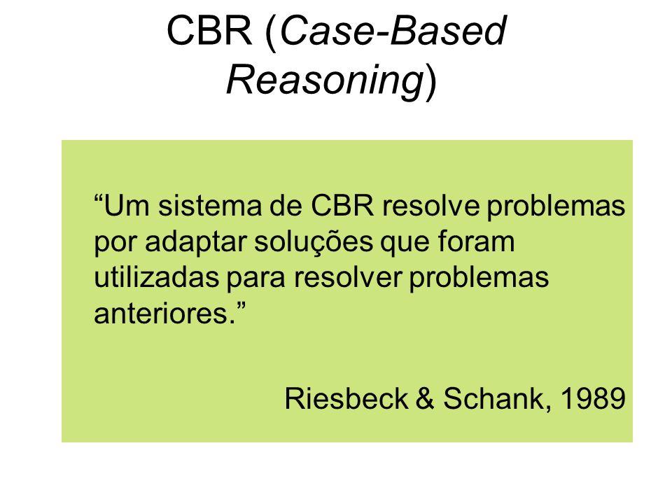 CBR (Case-Based Reasoning) Um sistema de CBR resolve problemas por adaptar soluções que foram utilizadas para resolver problemas anteriores. Riesbeck