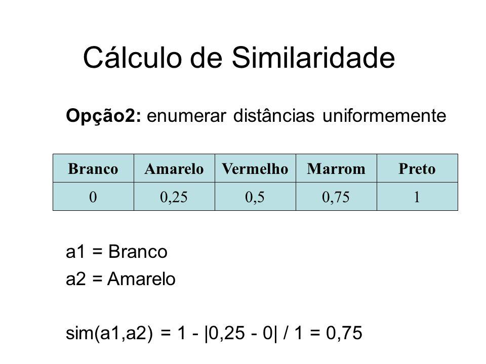 Opção2: enumerar distâncias uniformemente a1 = Branco a2 = Amarelo sim(a1,a2) = 1 - |0,25 - 0| / 1 = 0,75 Cálculo de Similaridade VermelhoPretoMarromA