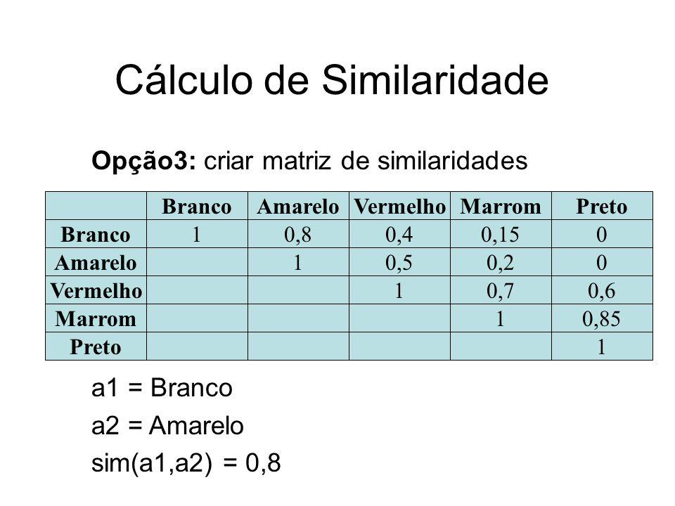 Opção3: criar matriz de similaridades a1 = Branco a2 = Amarelo sim(a1,a2) = 0,8 Cálculo de Similaridade VermelhoPretoMarromAmareloBranco Vermelho Pret