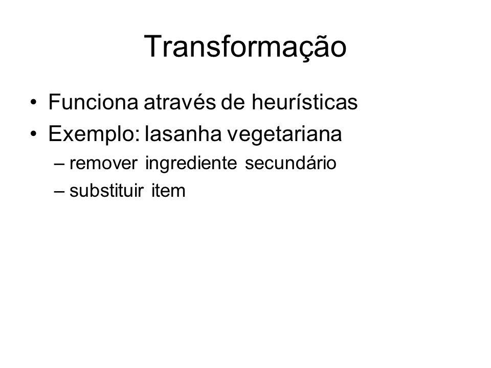 Transformação Funciona através de heurísticas Exemplo: lasanha vegetariana –remover ingrediente secundário –substituir item