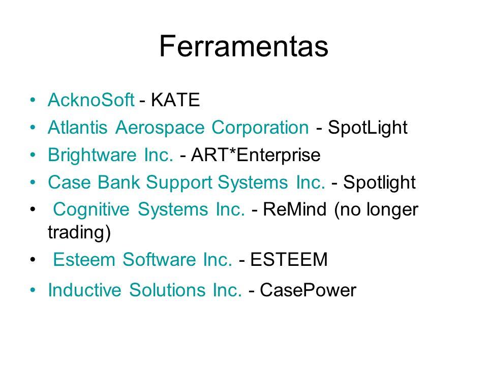 Ferramentas AcknoSoft - KATE Atlantis Aerospace Corporation - SpotLight Brightware Inc. - ART*Enterprise Case Bank Support Systems Inc. - Spotlight Co