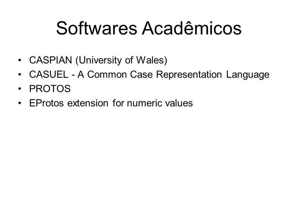Softwares Acadêmicos CASPIAN (University of Wales) CASUEL - A Common Case Representation Language PROTOS EProtos extension for numeric values