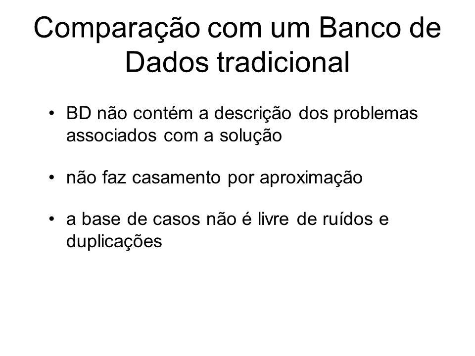 Comparação com um Banco de Dados tradicional BD não contém a descrição dos problemas associados com a solução não faz casamento por aproximação a base
