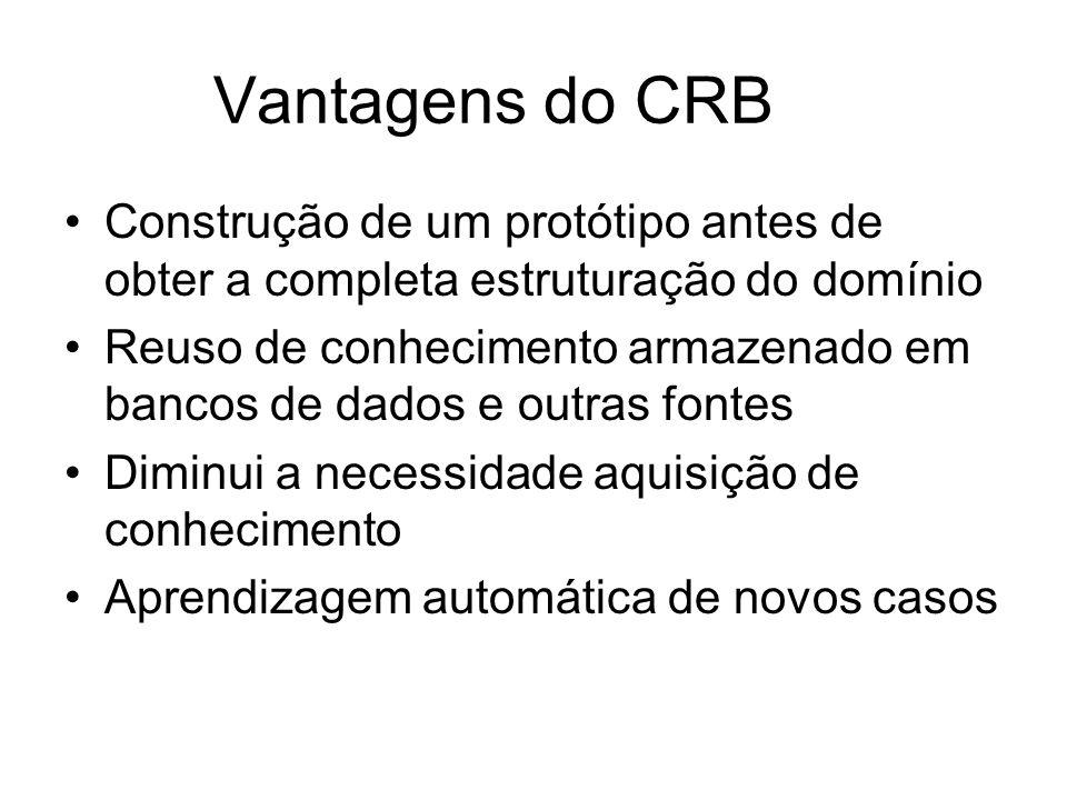 Vantagens do CRB Construção de um protótipo antes de obter a completa estruturação do domínio Reuso de conhecimento armazenado em bancos de dados e ou