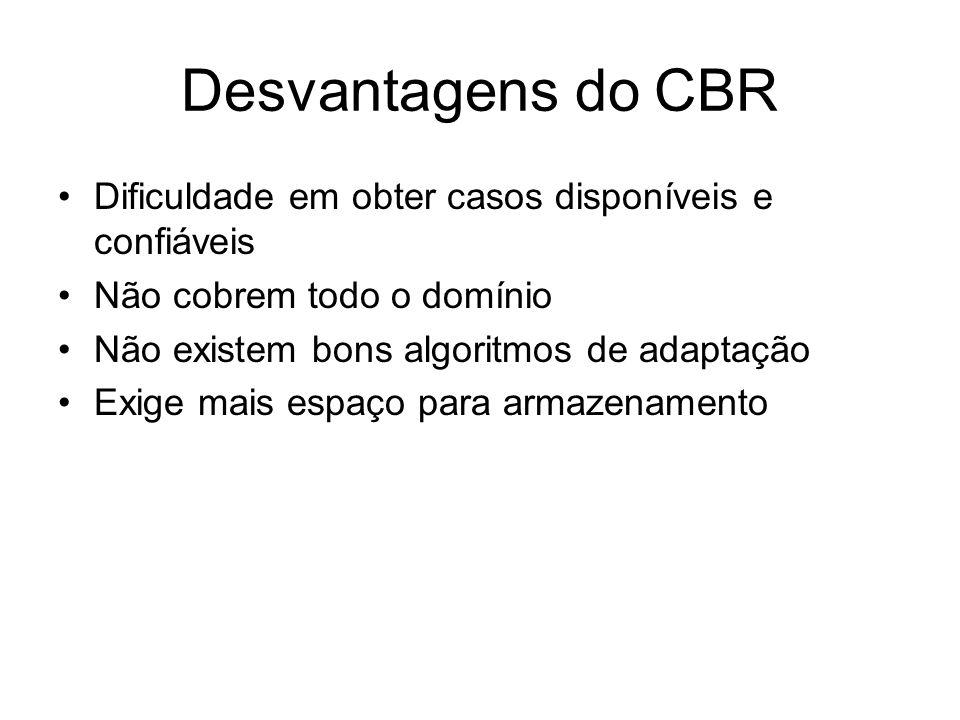 Desvantagens do CBR Dificuldade em obter casos disponíveis e confiáveis Não cobrem todo o domínio Não existem bons algoritmos de adaptação Exige mais