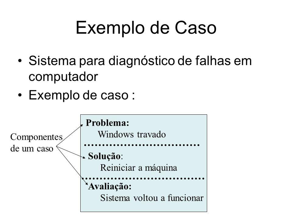 Exemplo de Caso Problema: Windows travado Solução: Reiniciar a máquina Avaliação: Sistema voltou a funcionar Sistema para diagnóstico de falhas em com