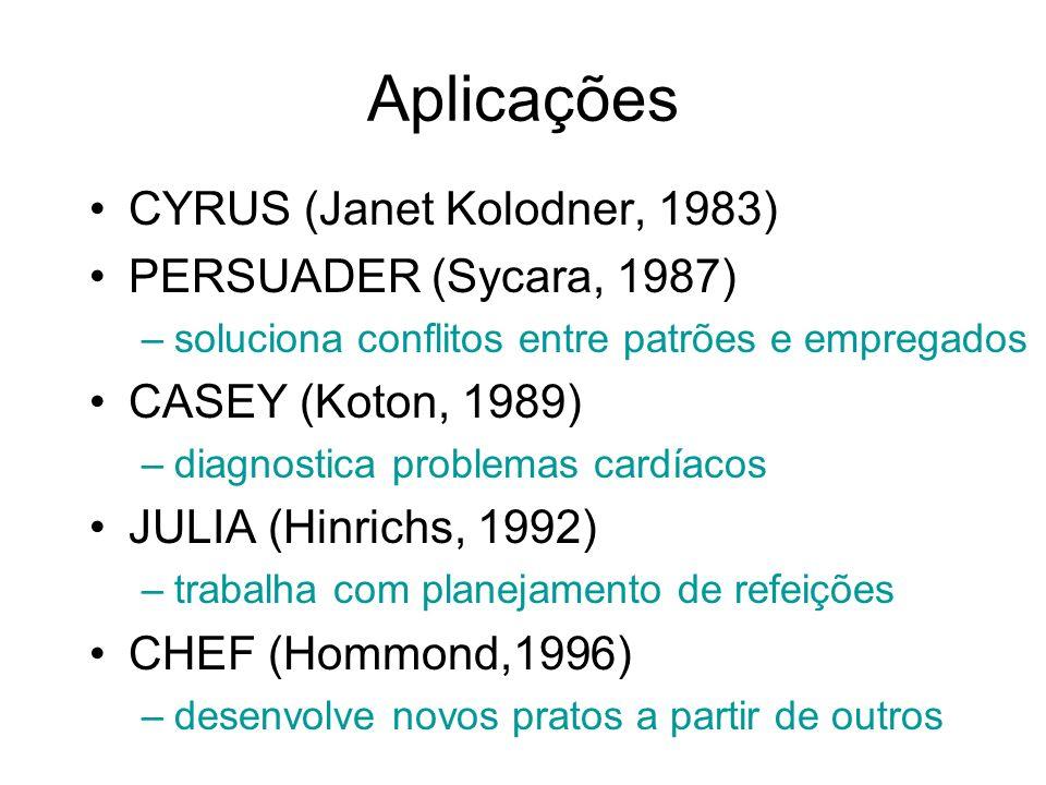 Aplicações CYRUS (Janet Kolodner, 1983) PERSUADER (Sycara, 1987) –soluciona conflitos entre patrões e empregados CASEY (Koton, 1989) –diagnostica prob