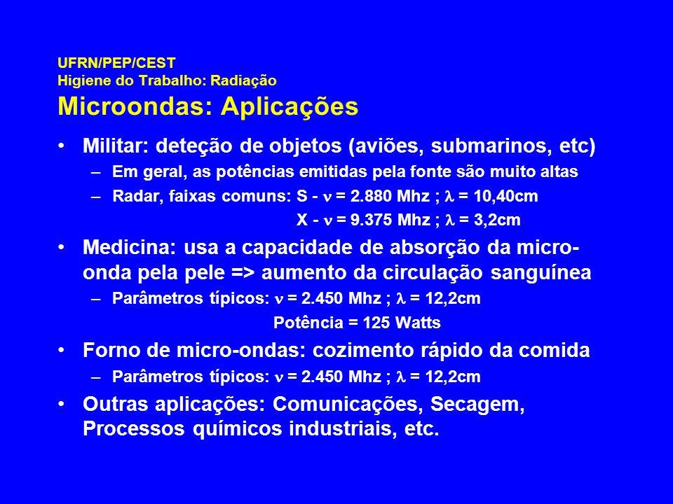 UFRN/PEP/CEST Higiene do Trabalho: Radiação Microondas: Aplicações Militar: deteção de objetos (aviões, submarinos, etc) –Em geral, as potências emiti