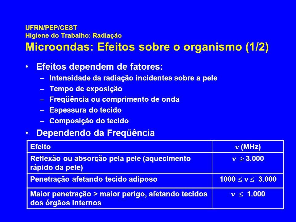 UFRN/PEP/CEST Higiene do Trabalho: Radiação Microondas: Efeitos sobre o organismo (1/2) Efeitos dependem de fatores: –Intensidade da radiação incident