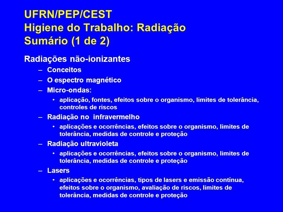 UFRN/PEP/CEST Higiene do Trabalho: Radiação Sumário (1 de 2) Radiações não-ionizantes –Conceitos –O espectro magnético –Micro-ondas: aplicação, fontes