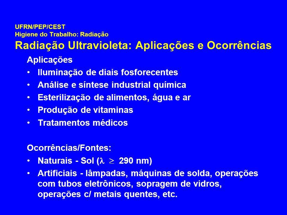 UFRN/PEP/CEST Higiene do Trabalho: Radiação Radiação Ultravioleta: Aplicações e Ocorrências Aplicações Iluminação de diais fosforecentes Análise e sín