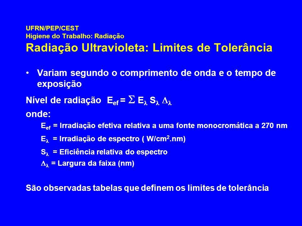 UFRN/PEP/CEST Higiene do Trabalho: Radiação Radiação Ultravioleta: Limites de Tolerância Variam segundo o comprimento de onda e o tempo de exposição N